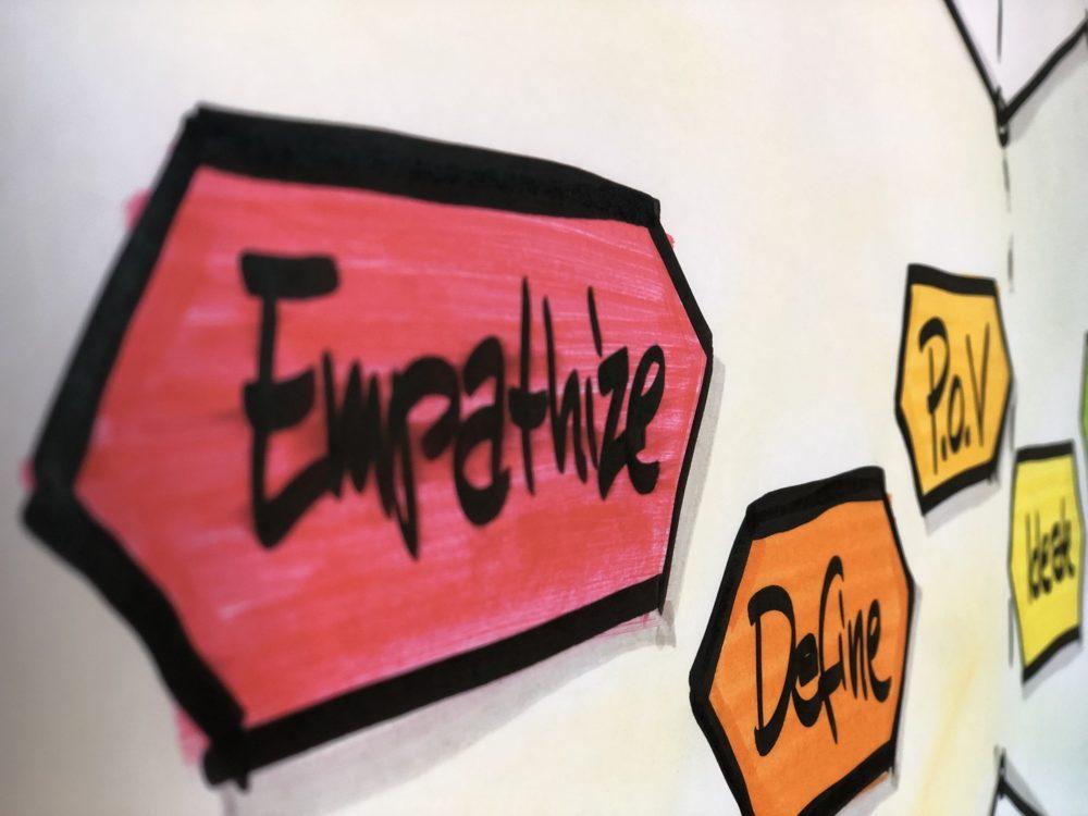 Empathize - Define - P.o.V.